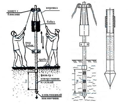 The creation of the Abyssinian well