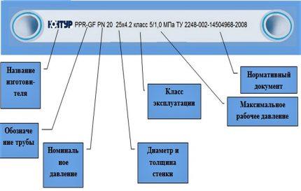 Vamzdžių ženklinimo schema