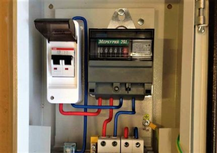 Electrical meter in distribution board