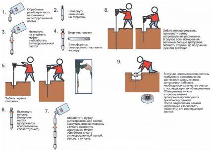 Instructions d'installation étape par étape