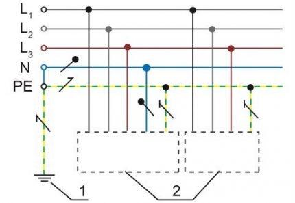 Schéma du système de mise à la terre TN-C-S