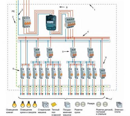 Schéma du circuit de mise à la terre