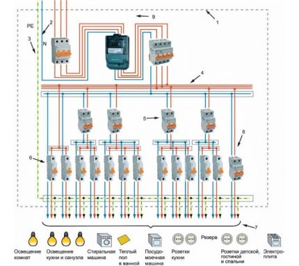 Grounding circuit diagram