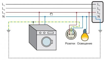 Schéma du système TT