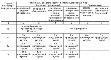 Tableau d'information