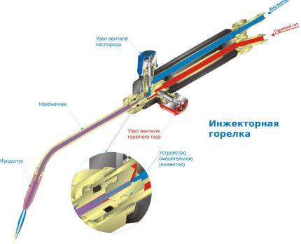 Circuit diagram of the hot water burner