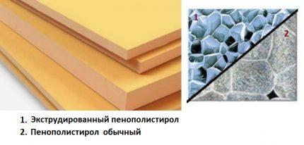Mousse de polystyrène conventionnelle et extrudée
