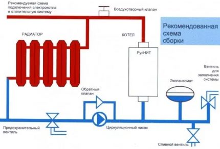 Electric boiler strapping scheme