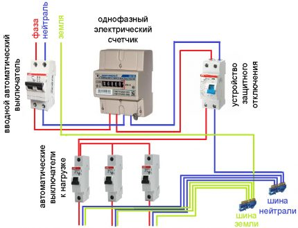 Typical Single Phase Power Input