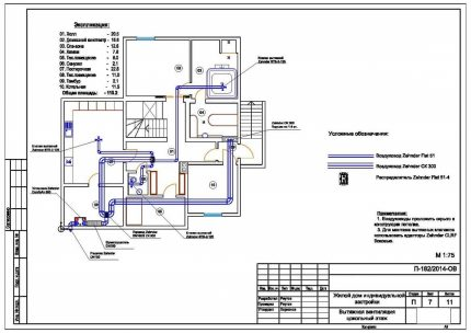 Ventilation project