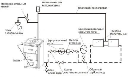Diaphragm tank connection diagram