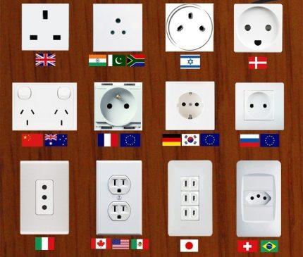 Types de prises dans différents pays