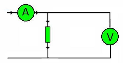 La loi sur le circuit électrique