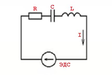 La loi d'Ohm sur le circuit AC