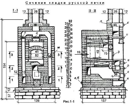 Sectional view of a Russian stove