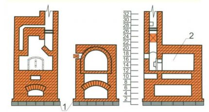 Sectional view of the furnace