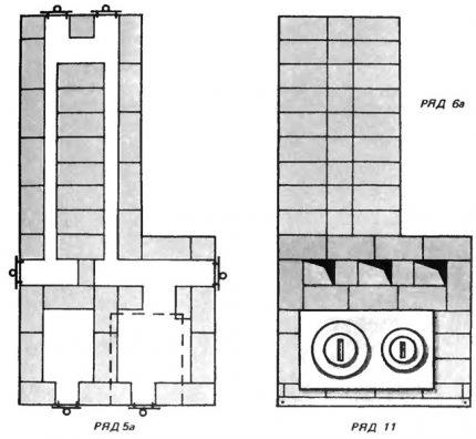 Floor scheme of the Russian stove