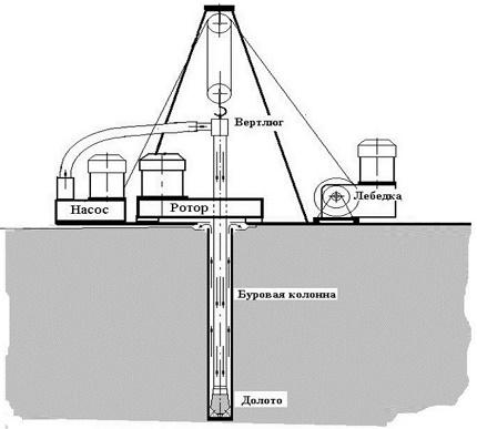 Direct flushing drilling pattern