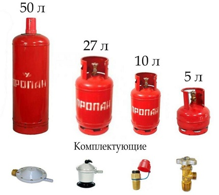Types of cylinders for domestic use