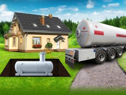 Support de gaz et machine de ravitaillement