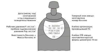 Gamintojas dujų butelis