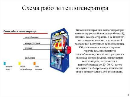 Heat generator operation scheme