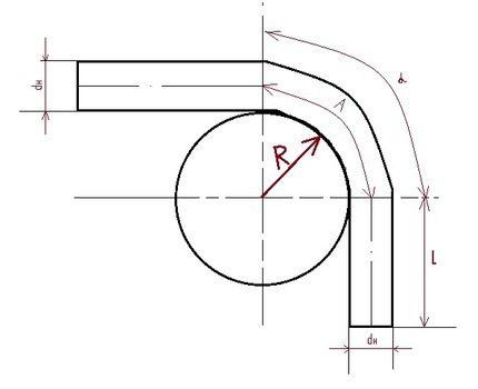 Image de courbure de câble