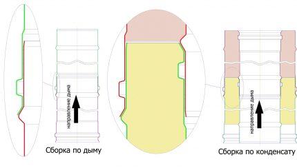 Schéma d'installation de la cheminée