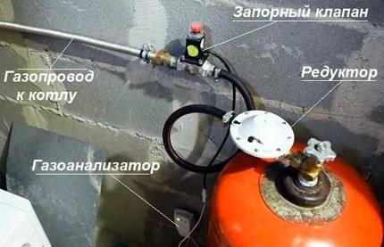 Raccords pour l'utilisation de gaz liquéfié
