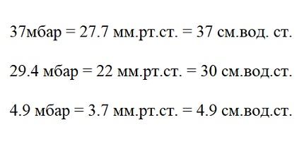 Tableau de conversion des unités physiques