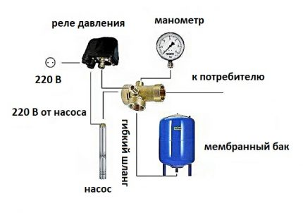Pressure switch connection diagram
