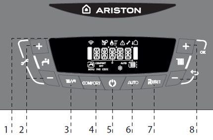 La disposition du panneau de commande de la chaudière à gaz Ariston