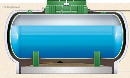 Scheme of a horizontal gas tank