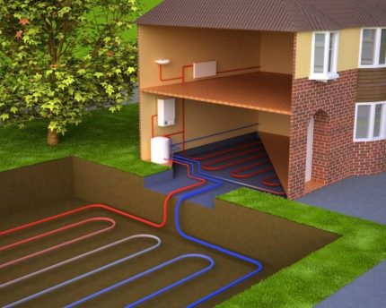 An example of alternative heat sources in a home