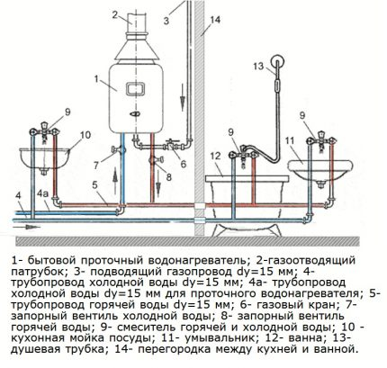 Geyser piping diagram