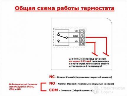 Mehāniskā termostata pievienošana