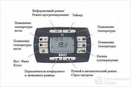 Elektroniskais termostats