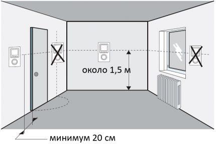 Istabas termostata novietojums