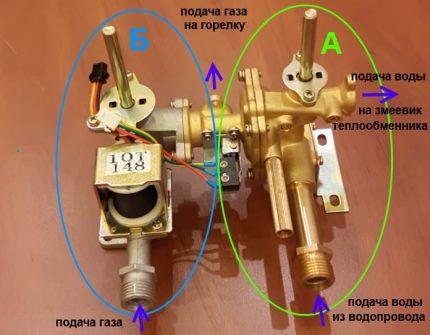 Ensemble colonne eau-gaz