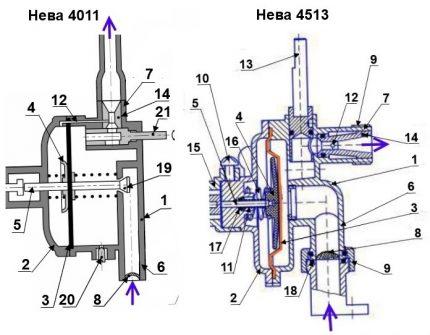 Conception de la boîte de vitesses de la colonne d'eau Neva