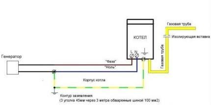 Circuit de mise à la terre d'une chaudière à gaz