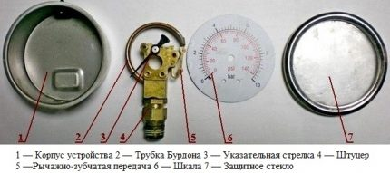 Dispositif de manomètre
