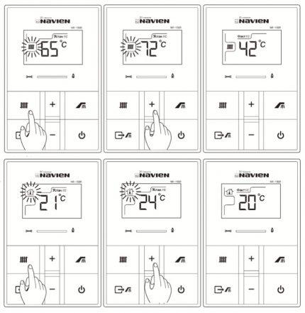 Choisir le mode de chauffage optimal