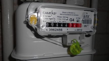 Gas meter readings