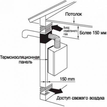 Connexion d'un double circuit à la cheminée
