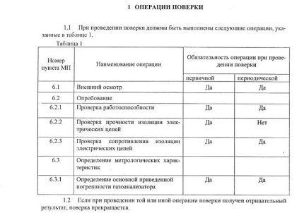 Verification operations