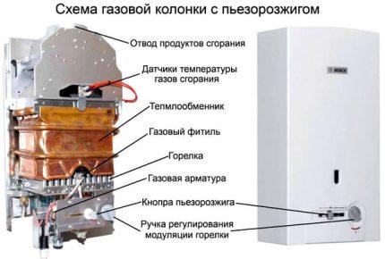 Colonne de gaz d'allumage piézo
