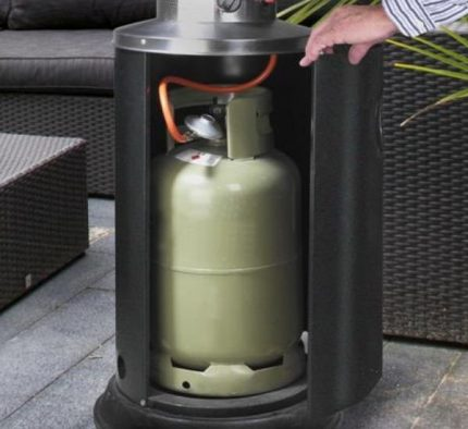 Location of the cylinder inside the gas heater