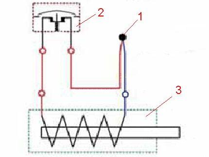 Gāzes kolonnas komplekta ar termopāri diagramma