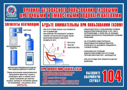 Rules for the operation of gas equipment